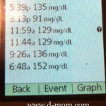 Good Blood Sugars