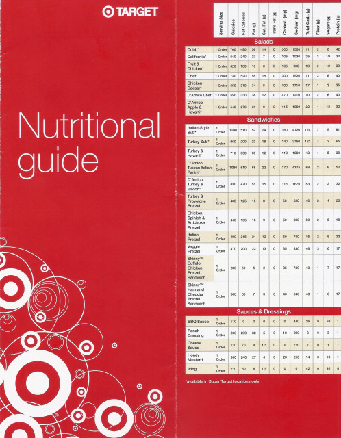 Target Nutritional Guide 2015 Page 1