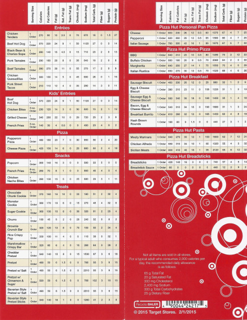 Target Nutritional Guide 2015 Page 3