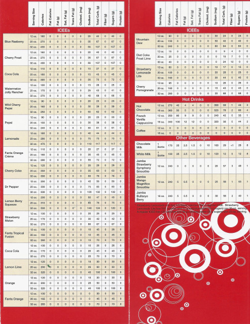 Target Nutritional Guide 2015 Page 4