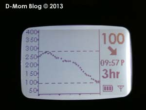 100 Blood Sugar CGM