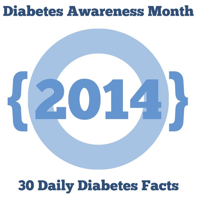 Diabetes Awareness Month 2014