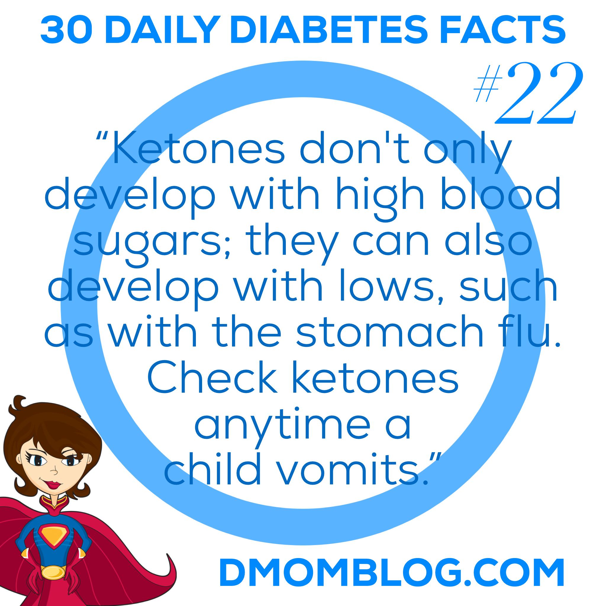 Diabetes Awareness Month 22